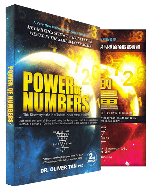 Power OF Numbers - Books
